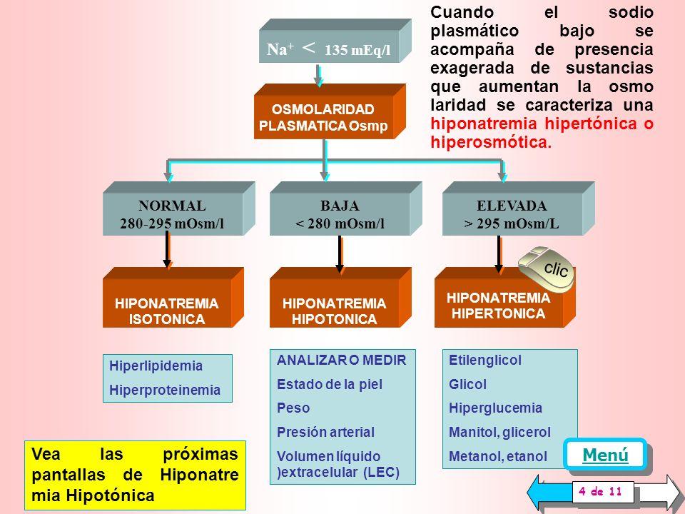 HIPONATREMIA HIPOTONICA ANALIZAR O MEDIR Estado de la piel Peso Presión arterial Volumen líquido extracelular (LEC) Na + < 135 mEq/l OSMOLARIDAD PLASMATICA Osm p NORMAL 280-295 mOsm/l ELEVADA > 295 mOsm/L HIPONATREMIA ISOTONICA BAJA < 280 mOsm/l Hiperlipidemia Hiperproteinemia clic Vea las próximas pantallas Cuando el sodio plasmático bajo se presenta con osmolaridad disminuida se caracteriza una hiponatre mia hipotónica o hipo osmótica.