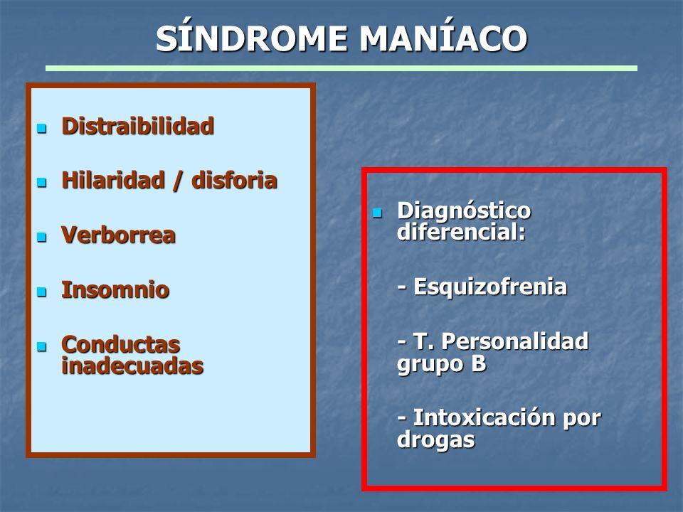 SÍNDROME MANÍACO Distraibilidad Distraibilidad Hilaridad / disforia Hilaridad / disforia Verborrea Verborrea Insomnio Insomnio Conductas inadecuadas C