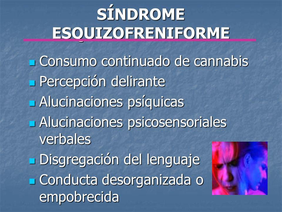 SÍNDROME ESQUIZOFRENIFORME Consumo continuado de cannabis Consumo continuado de cannabis Percepción delirante Percepción delirante Alucinaciones psíqu