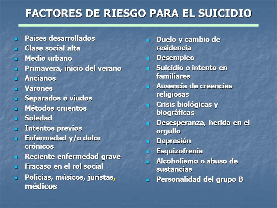 FACTORES DE RIESGO PARA EL SUICIDIO Paises desarrollados Paises desarrollados Clase social alta Clase social alta Medio urbano Medio urbano Primavera,