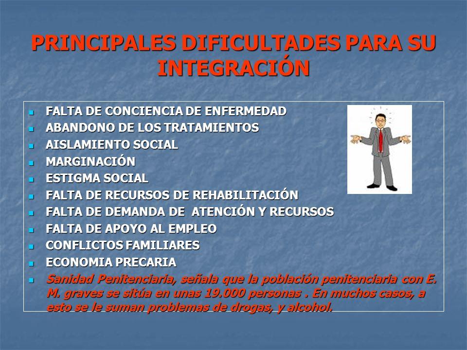 PRINCIPALES DIFICULTADES PARA SU INTEGRACIÓN FALTA DE CONCIENCIA DE ENFERMEDAD FALTA DE CONCIENCIA DE ENFERMEDAD ABANDONO DE LOS TRATAMIENTOS ABANDONO