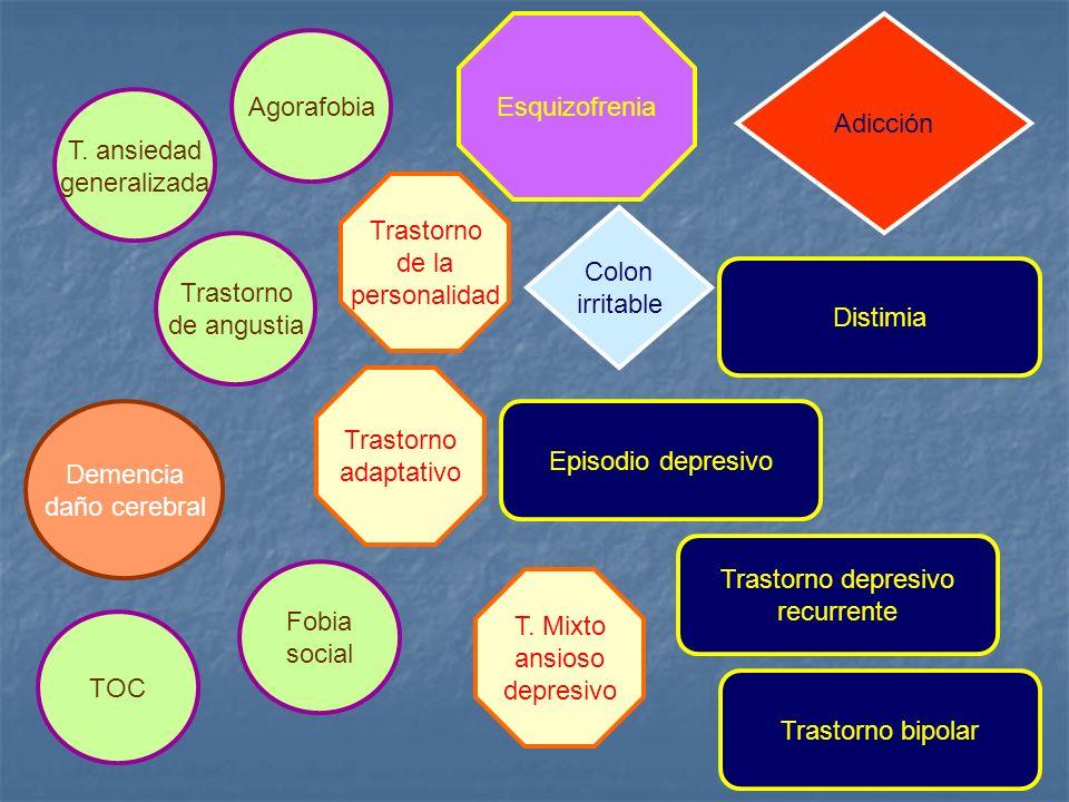 Trastorno depresivo recurrente Episodio depresivo Distimia Trastorno bipolar Trastorno adaptativo Trastorno de la personalidad Demencia daño cerebral