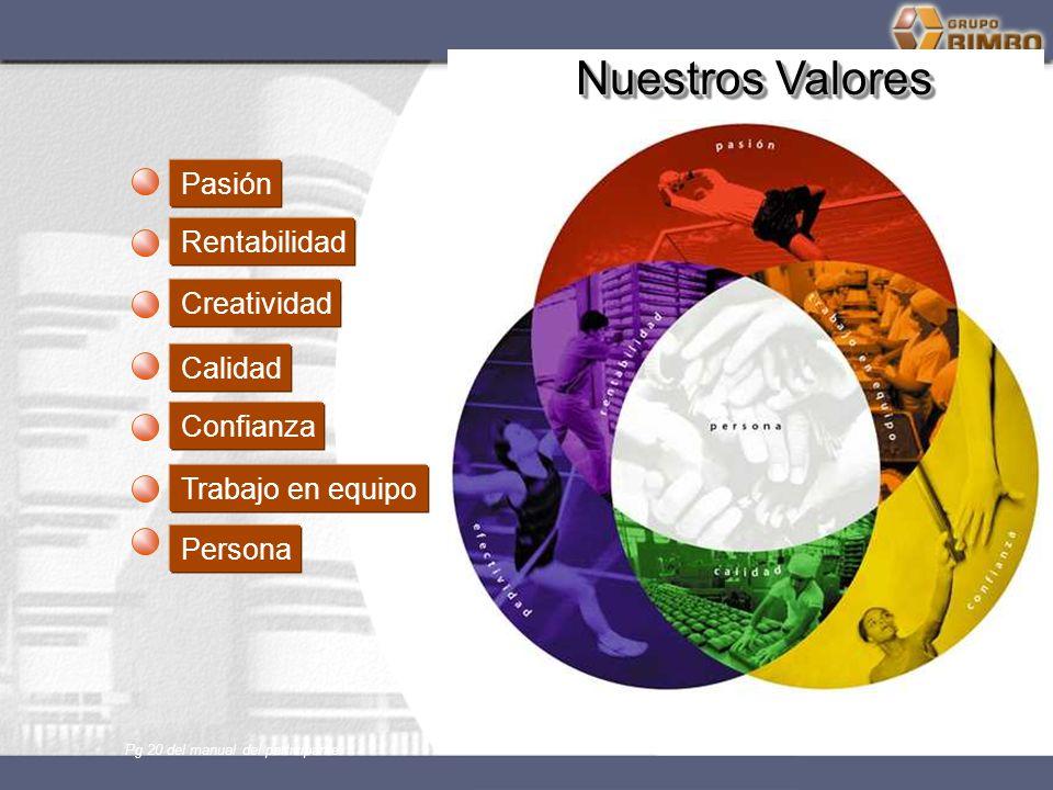 Nuestros Valores Pasión Rentabilidad Creatividad Calidad Confianza Trabajo en equipo Persona Pg 20 del manual del participante