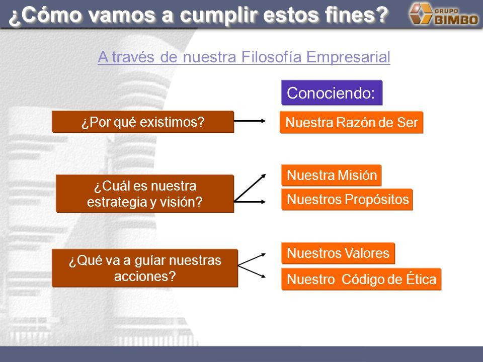 CÓDIGO DE ÉTICA DE GRUPO BIMBO: NUESTRA PERSONALIDAD CON NUESTROS PROVEEDORES...