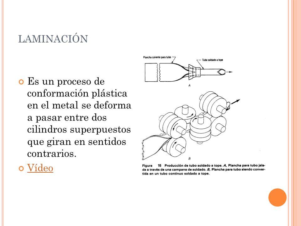LAMINACIÓN Es un proceso de conformación plástica en el metal se deforma a pasar entre dos cilindros superpuestos que giran en sentidos contrarios. Ví