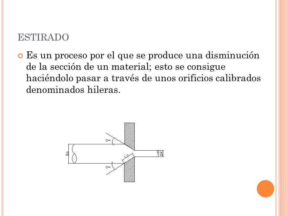 ESTIRADO Es un proceso por el que se produce una disminución de la sección de un material; esto se consigue haciéndolo pasar a través de unos orificio
