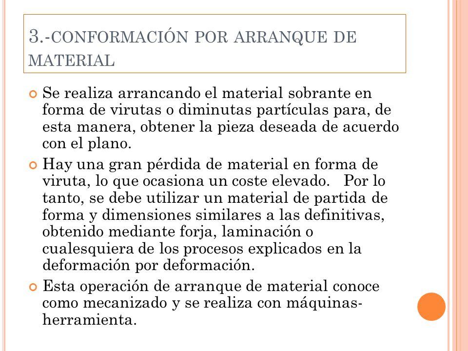3.- CONFORMACIÓN POR ARRANQUE DE MATERIAL Se realiza arrancando el material sobrante en forma de virutas o diminutas partículas para, de esta manera,