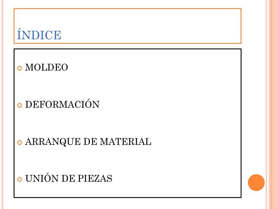 ÍNDICE MOLDEO DEFORMACIÓN ARRANQUE DE MATERIAL UNIÓN DE PIEZAS