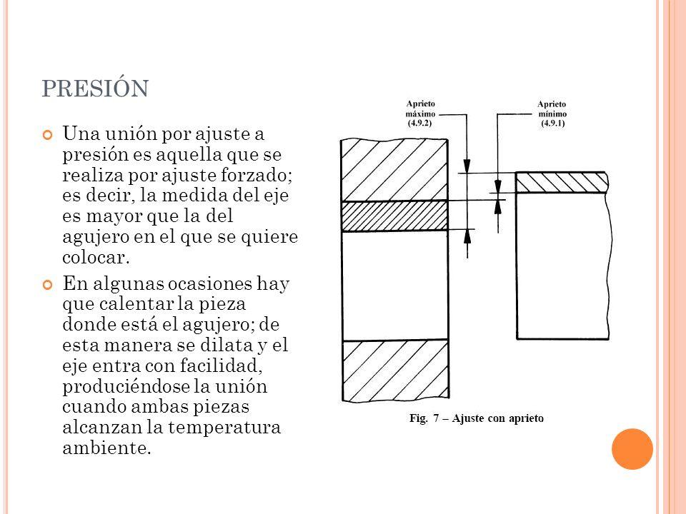 PRESIÓN Una unión por ajuste a presión es aquella que se realiza por ajuste forzado; es decir, la medida del eje es mayor que la del agujero en el que