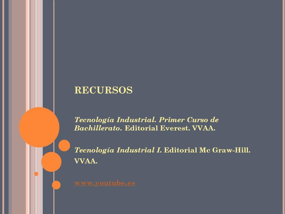 RECURSOS Tecnología Industrial. Primer Curso de Bachillerato. Editorial Everest. VVAA. Tecnología Industrial I. Editorial Mc Graw-Hill. VVAA. www.yout