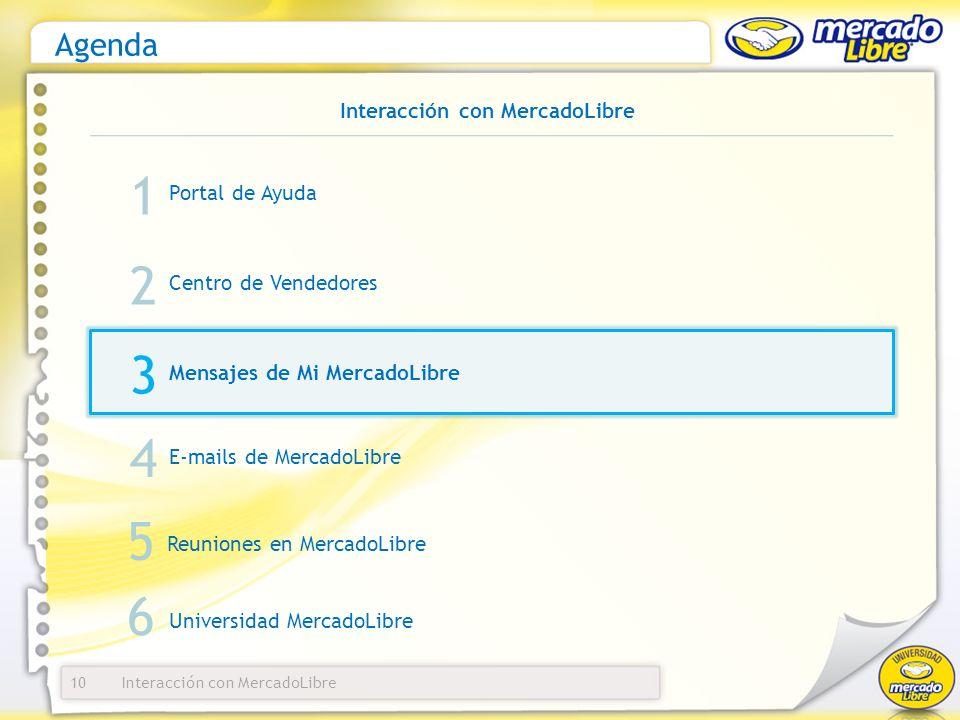 Interacción con MercadoLibre Agenda Portal de Ayuda 10 1 2 3 Centro de Vendedores Mensajes de Mi MercadoLibre E-mails de MercadoLibre 4 Interacción co