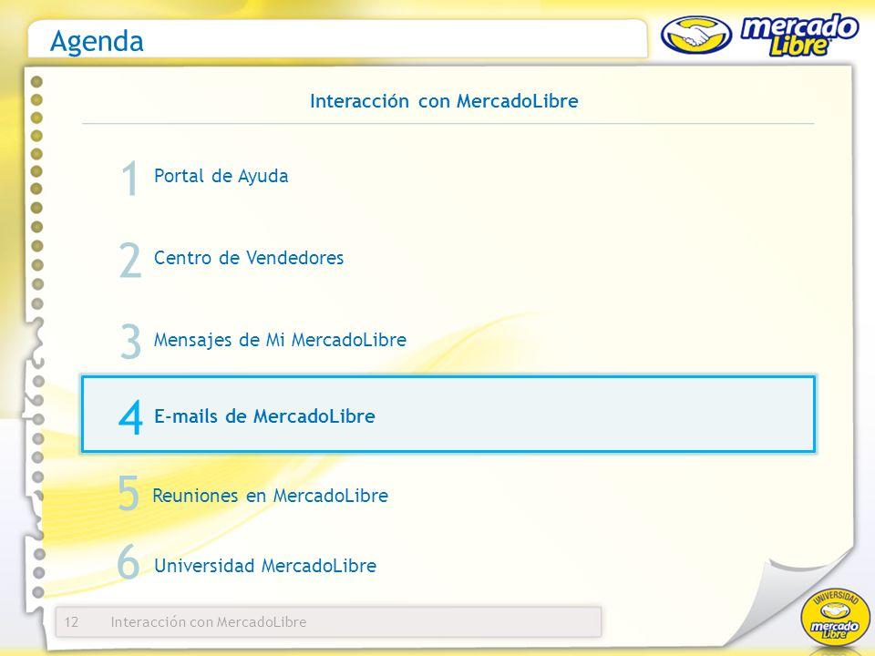 Interacción con MercadoLibre Agenda Portal de Ayuda 12 1 2 3 Centro de Vendedores Mensajes de Mi MercadoLibre E-mails de MercadoLibre 4 Interacción co