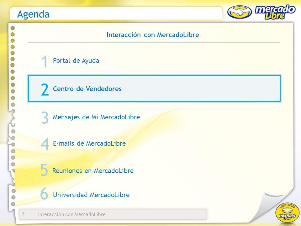 Interacción con MercadoLibre Agenda Portal de Ayuda 7 1 2 3 Centro de Vendedores Mensajes de Mi MercadoLibre E-mails de MercadoLibre 4 Interacción con