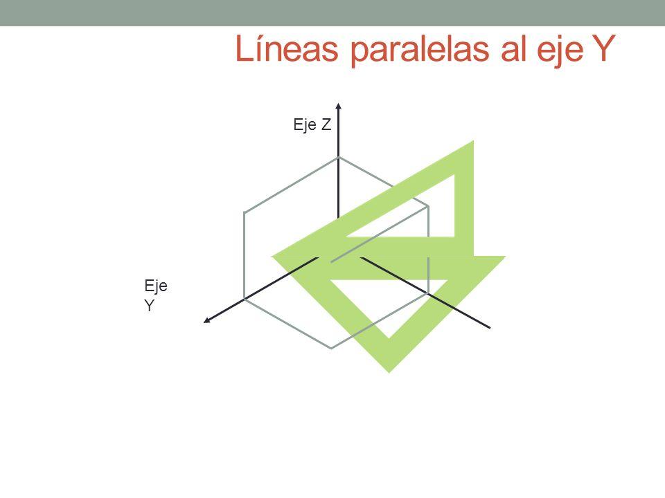Líneas paralelas al eje Y Eje Y Eje Z