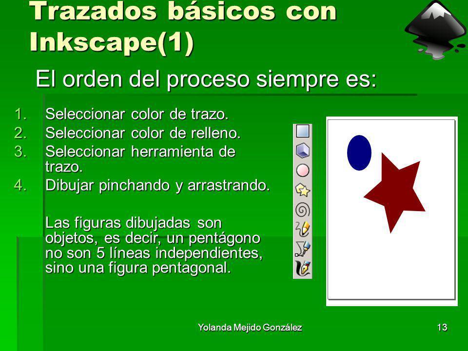 Yolanda Mejido González13 Trazados básicos con Inkscape(1) El orden del proceso siempre es: 1.Seleccionar color de trazo. 2.Seleccionar color de relle