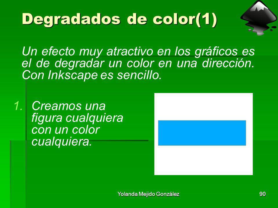 Yolanda Mejido González90 Degradados de color(1) Un efecto muy atractivo en los gráficos es el de degradar un color en una dirección. Con Inkscape es
