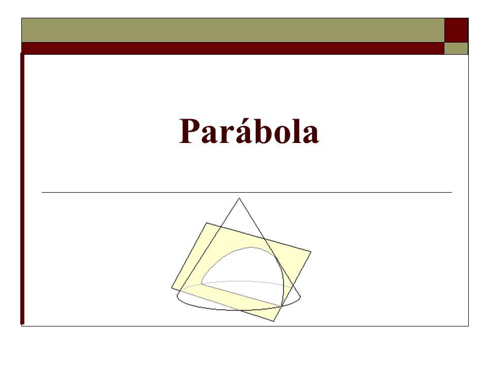 Generalizando… Las Ecuaciones de la parábola con vértice en el origen La ecuación de una parábola con vértice en el origen y foco en (a, 0) es y 2 =4ax La parábola se abre hacia la derecha si a>0 y se abre hacia la izquierda si a<0.
