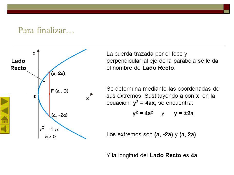 Después en esta ecuación se elevan al cuadrado los binomios y se agrupan términos Como a > 0, puede tomar cualquier valor positivo. El eje de simetría