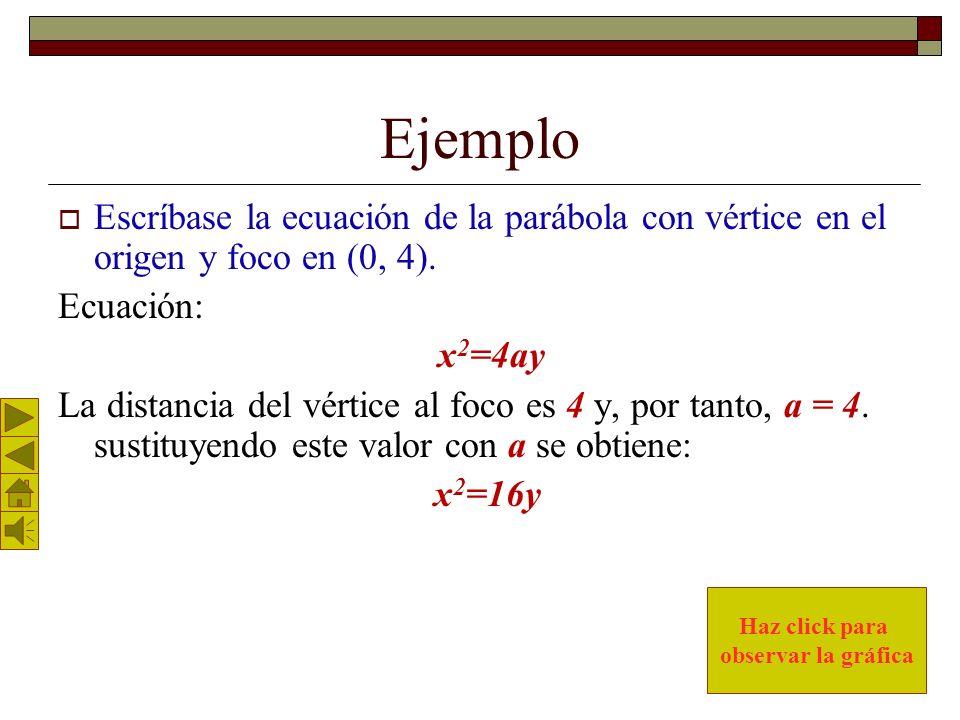 Si la parábola no tiene su vértice en (0,0) si no en (h, k) entonces la ecuación sería: 1.- La ecuación de la parábola con vértice en (h, k) y foco en