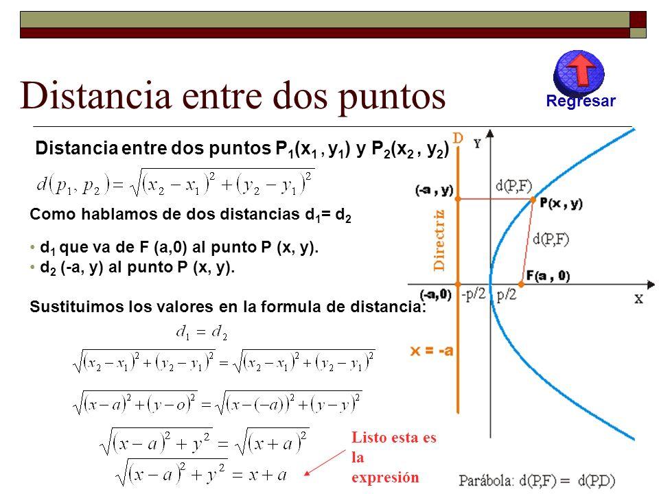 Ejemplo Escríbase la ecuación de la parábola con vértice en el origen y foco en (0, 4). Ecuación: x 2 =4ay La distancia del vértice al foco es 4 y, po
