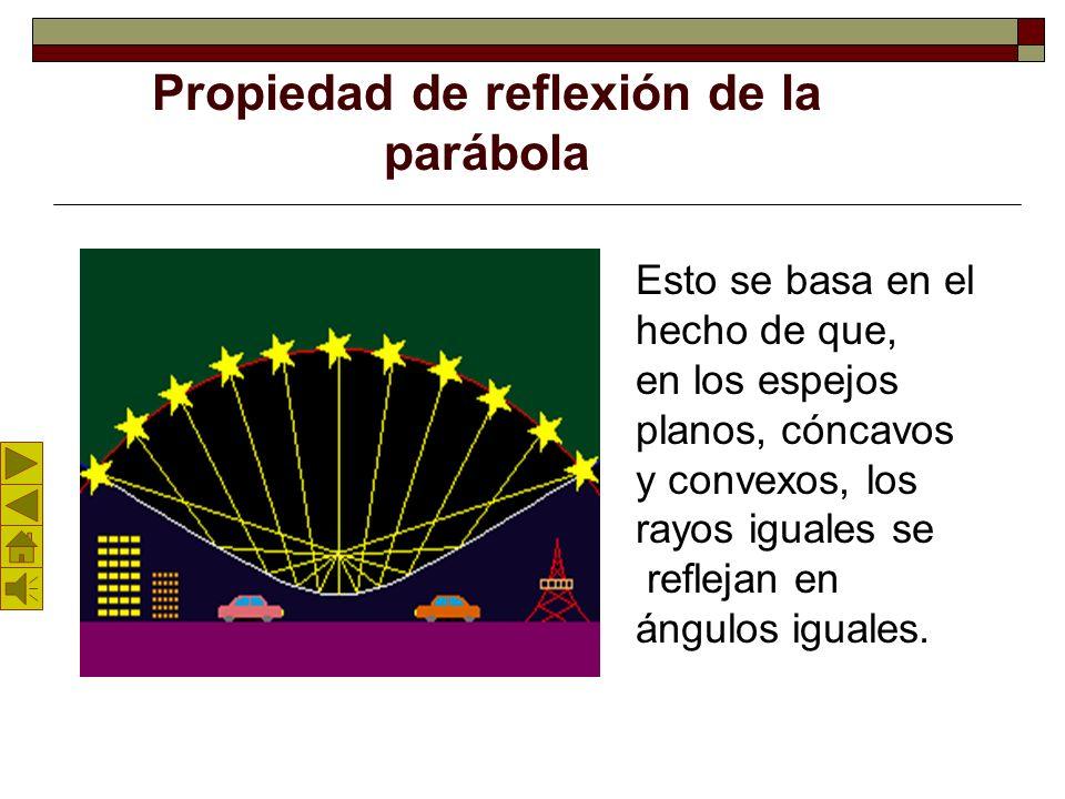 Propiedad de reflexión de la parábola: Por ejemplo; Si se recibe luz de una fuente lejana con un espejo parabólico, de manera que los rayos incidentes