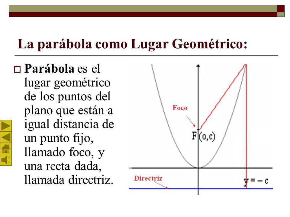 La parábola como Lugar Geométrico: Parábola es el lugar geométrico de los puntos del plano que están a igual distancia de un punto fijo, llamado foco, y una recta dada, llamada directriz.