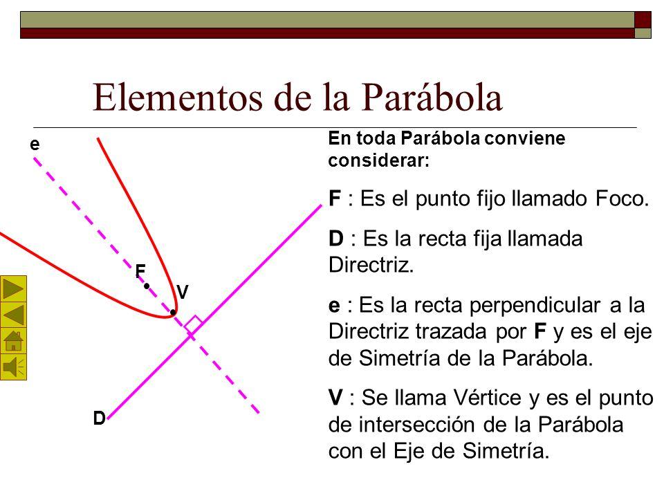 Elementos de la Parábola F D V e En toda Parábola conviene considerar: F : Es el punto fijo llamado Foco.