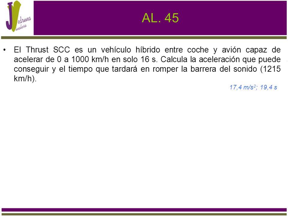 AL. 45 El Thrust SCC es un vehículo híbrido entre coche y avión capaz de acelerar de 0 a 1000 km/h en solo 16 s. Calcula la aceleración que puede cons
