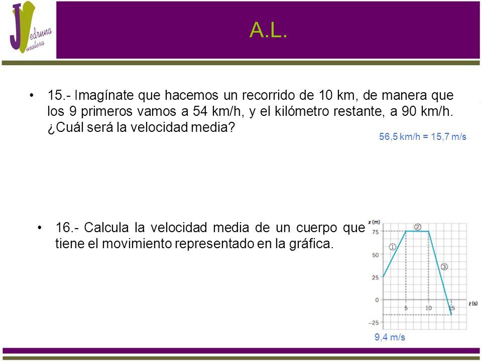 A.L. 15.- Imagínate que hacemos un recorrido de 10 km, de manera que los 9 primeros vamos a 54 km/h, y el kilómetro restante, a 90 km/h. ¿Cuál será la