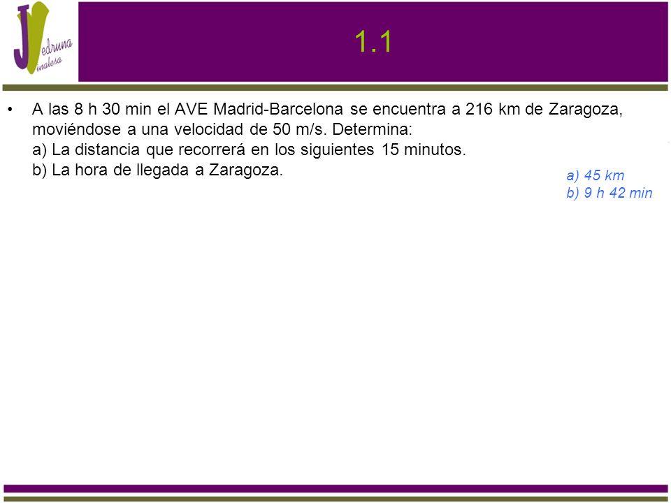 1.1 A las 8 h 30 min el AVE Madrid-Barcelona se encuentra a 216 km de Zaragoza, moviéndose a una velocidad de 50 m/s. Determina: a) La distancia que r