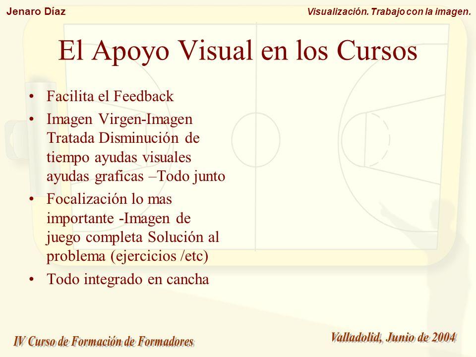 Jenaro Díaz Visualización. Trabajo con la imagen. El Apoyo Visual en los Cursos Facilita el Feedback Imagen Virgen-Imagen Tratada Disminución de tiemp
