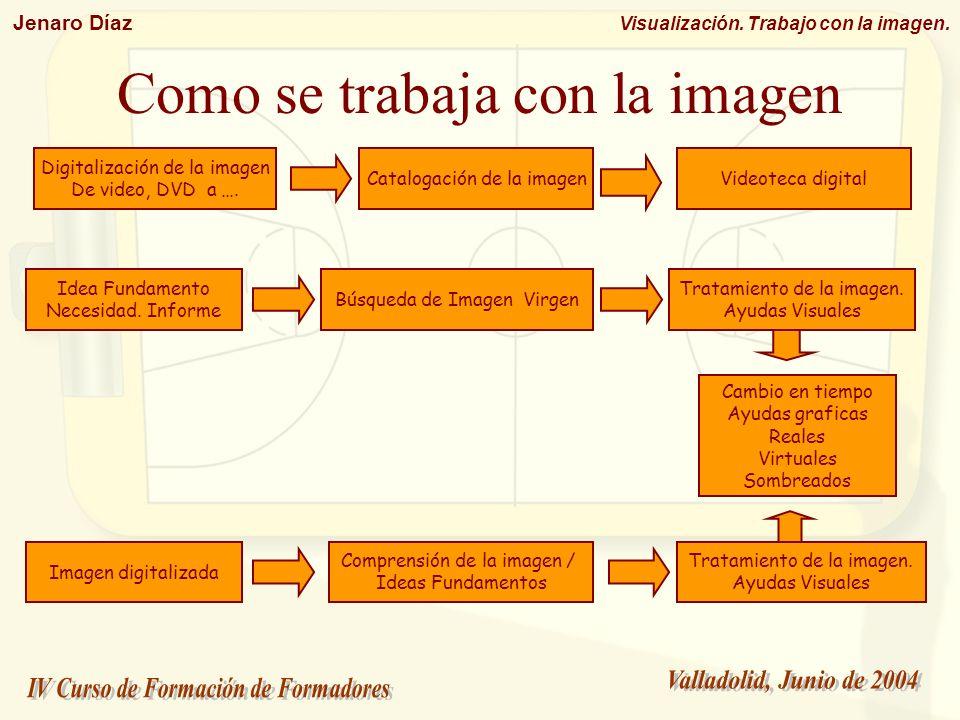 Jenaro Díaz Visualización. Trabajo con la imagen. Como se trabaja con la imagen Digitalización de la imagen De video, DVD a …. Catalogación de la imag