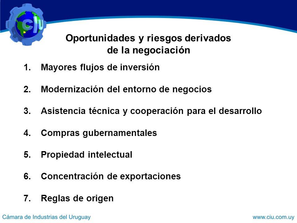 Oportunidades y riesgos derivados de la negociación 1.Mayores flujos de inversión 2.Modernización del entorno de negocios 3.Asistencia técnica y coope