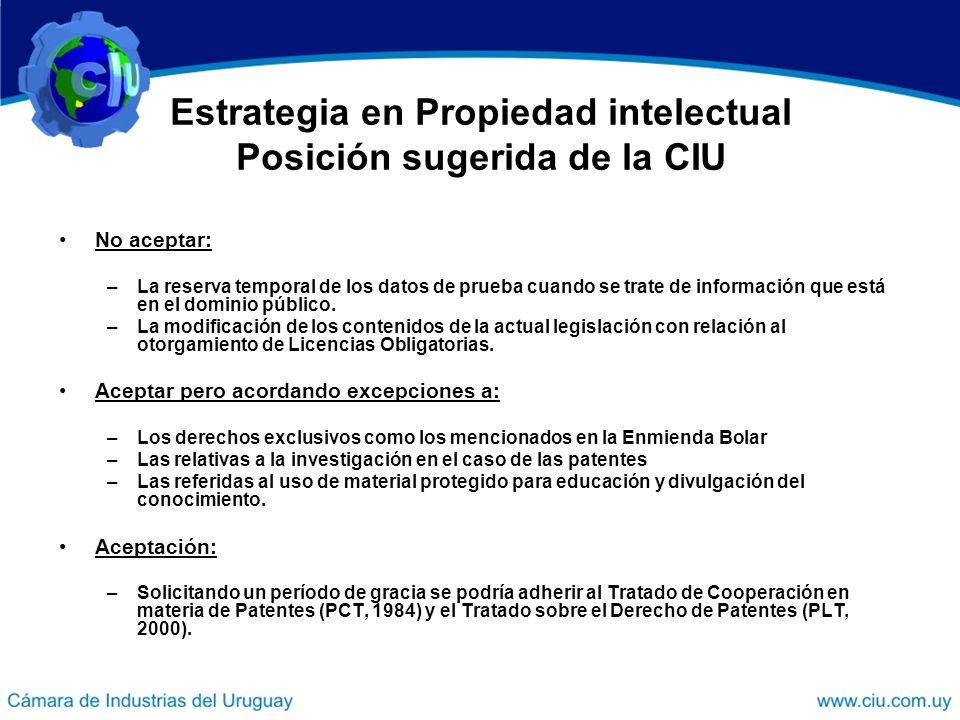Estrategia en Propiedad intelectual Posición sugerida de la CIU No aceptar: –La reserva temporal de los datos de prueba cuando se trate de información