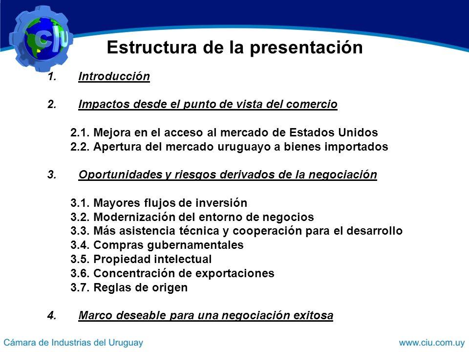 Estructura de la presentación 1.Introducción 2.Impactos desde el punto de vista del comercio 2.1. Mejora en el acceso al mercado de Estados Unidos 2.2
