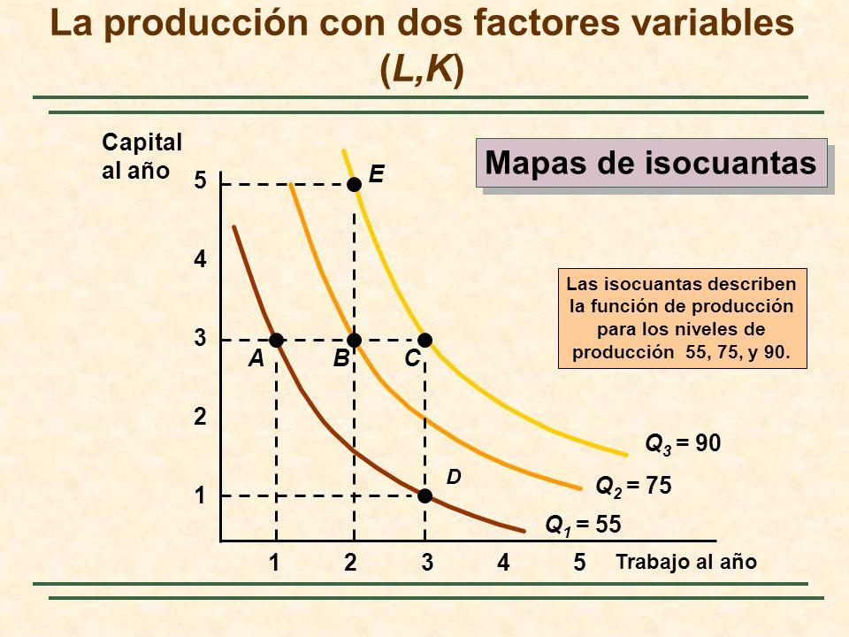 La producción con dos factores variables (L,K) Trabajo al año 1 2 3 4 12345 5 Q 1 = 55 Las isocuantas describen la función de producción para los nive