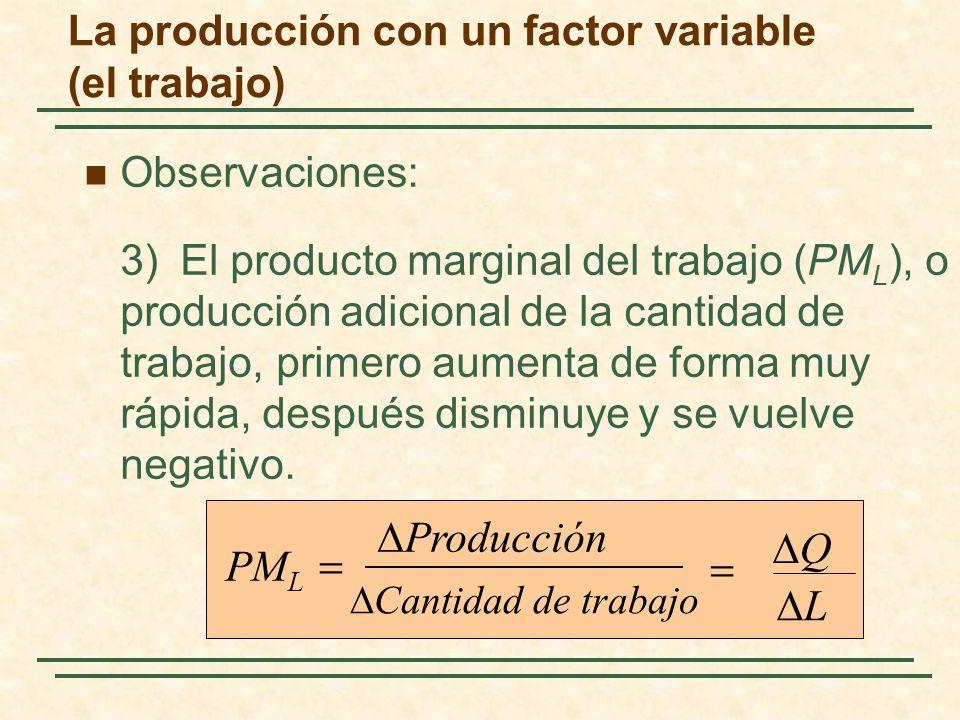 Observaciones: 3) El producto marginal del trabajo (PM L ), o producción adicional de la cantidad de trabajo,primero aumenta de forma muy rápida, desp