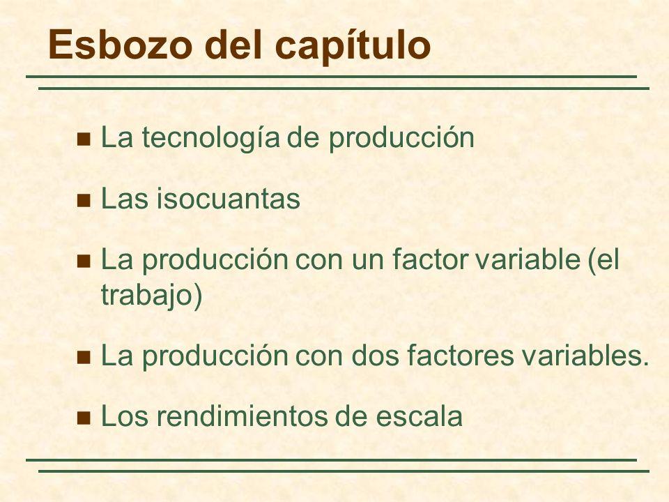 Esbozo del capítulo La tecnología de producción Las isocuantas La producción con un factor variable (el trabajo) La producción con dos factores variab