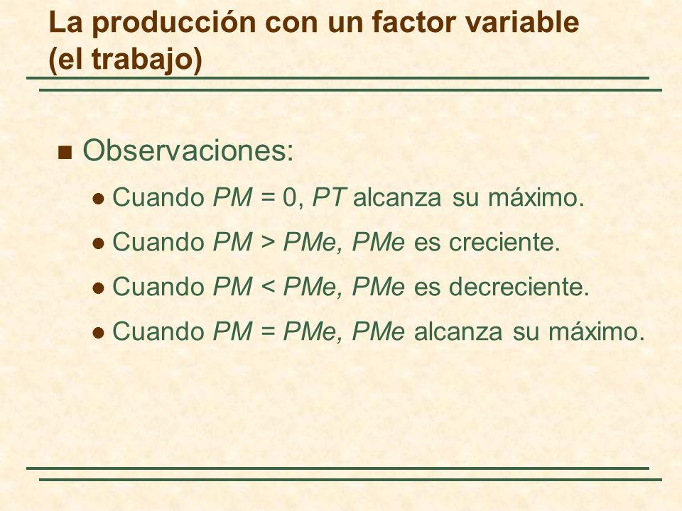 Observaciones: Cuando PM = 0, PT alcanza su máximo. Cuando PM > PMe, PMe es creciente. Cuando PM < PMe, PMe es decreciente. Cuando PM = PMe, PMe alcan