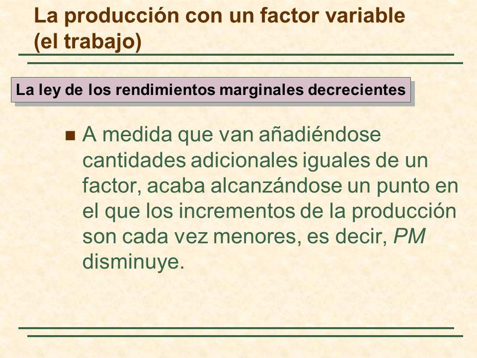 A medida que van añadiéndose cantidades adicionales iguales de un factor, acaba alcanzándose un punto en el que los incrementos de la producción son c