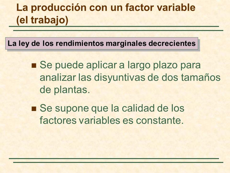 Se puede aplicar a largo plazo para analizar las disyuntivas de dos tamaños de plantas. Se supone que la calidad de los factores variables es constant