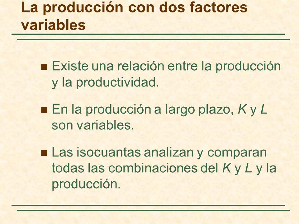 La producción con dos factores variables Existe una relación entre la producción y la productividad. En la producción a largo plazo, K y L son variabl