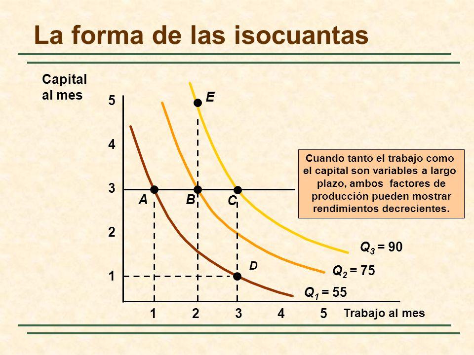 La forma de las isocuantas Trabajo al mes 1 2 3 4 12345 5 Cuando tanto el trabajo como el capital son variables a largo plazo, ambos factores de produ