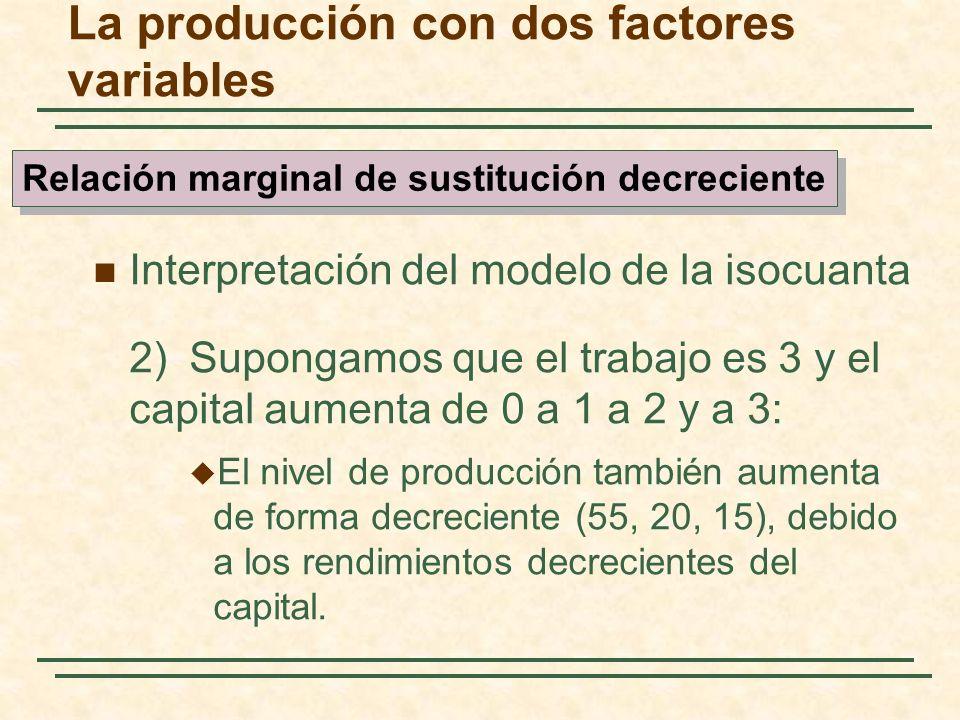 Interpretación del modelo de la isocuanta 2)Supongamos que el trabajo es 3 y el capital aumenta de 0 a 1 a 2 y a 3: El nivel de producción también aum