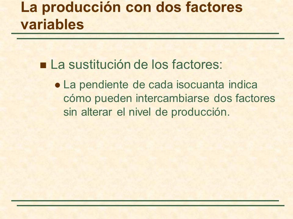 La sustitución de los factores: La pendiente de cada isocuanta indica cómo pueden intercambiarse dos factores sin alterar el nivel de producción. La p