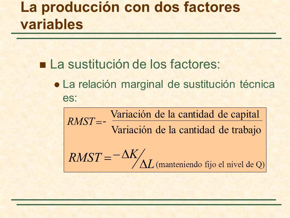 La sustitución de los factores: La relación marginal de sustitución técnica es: Variación de la cantidad de capital - RMST RMST L K La producción con