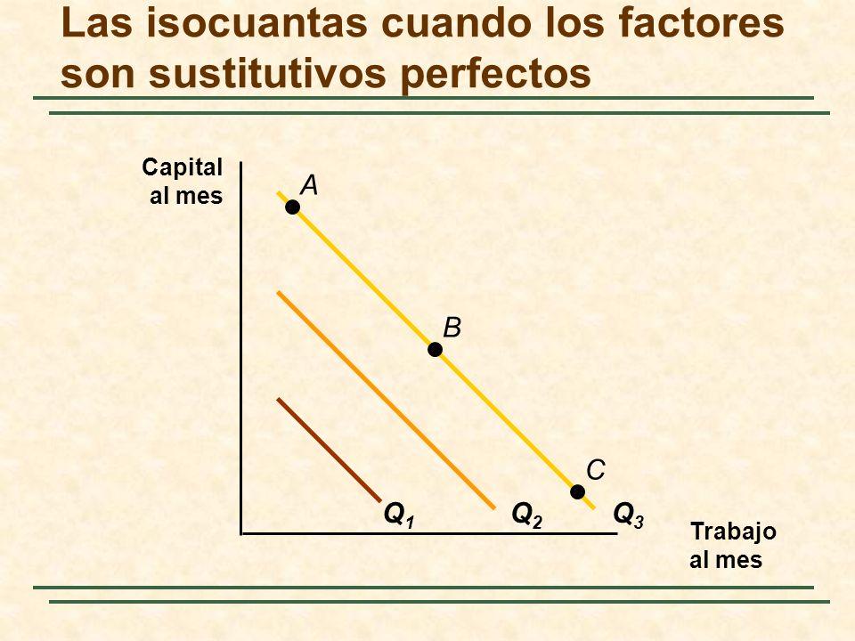 Las isocuantas cuando los factores son sustitutivos perfectos Trabajo al mes Capital al mes Q1Q1 Q2Q2 Q3Q3 A B C