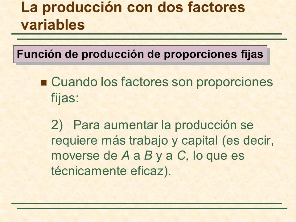 Cuando los factores son proporciones fijas: 2) Para aumentar la producción se requiere más trabajo y capital (es decir, moverse de A a B y a C, lo que