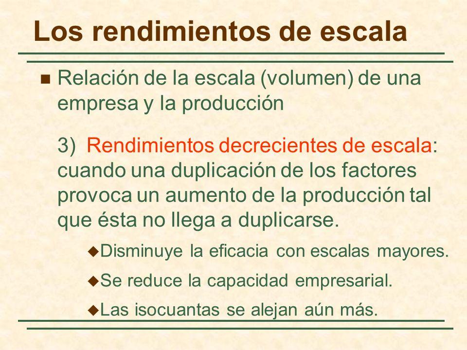 Relación de la escala (volumen) de una empresa y la producción 3)Rendimientos decrecientes de escala: cuando una duplicación de los factores provoca u