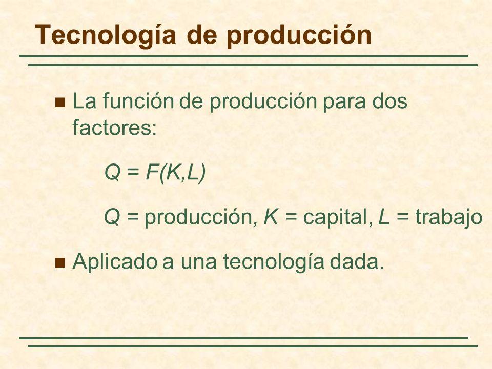 La función de producción para dos factores: Q = F(K,L) Q = producción, K = capital, L = trabajo Aplicado a una tecnología dada. Tecnología de producci